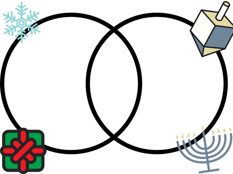 Venn Diagram - Christmas and Hanukkah