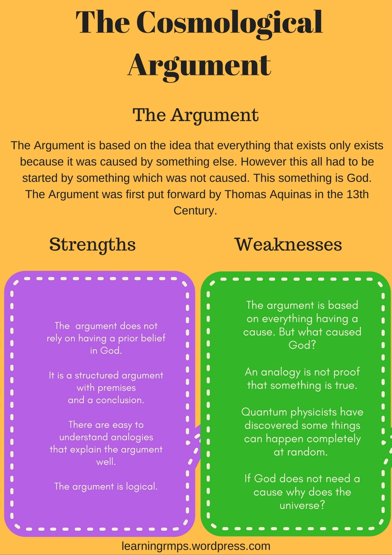 Cosmological and Teleological Arguments Revision Posters