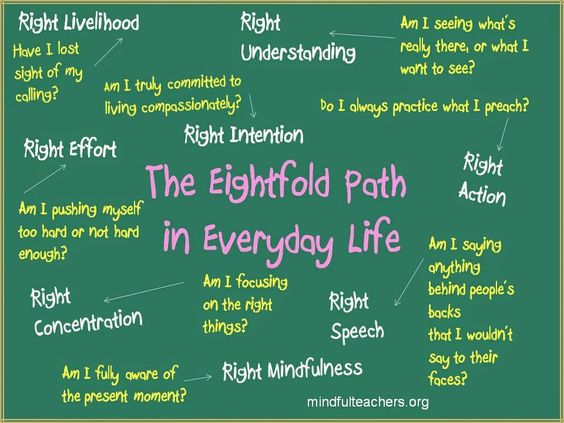 Benefits of Eightfold path – Learning RMPS.