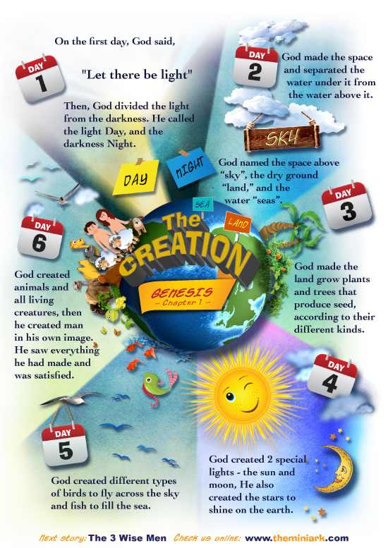 Christian Beliefs about Creation